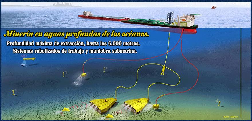 Hafnio  el  oro  de  España en Canarias